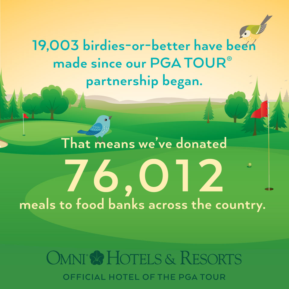 19,003 birdies-or-better have been made since our PGA TOUR partnership began. That means we've donated 76,012 meals to foodbanks across the country. Omni Hotels & Resorts | Official Hotel of the PGA TOUR