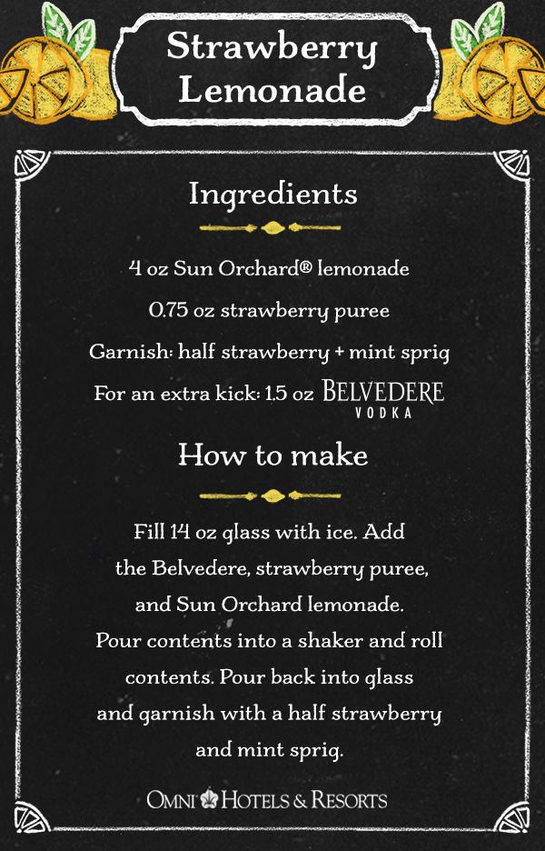 Strawberry Lemonade Recipe - Texas